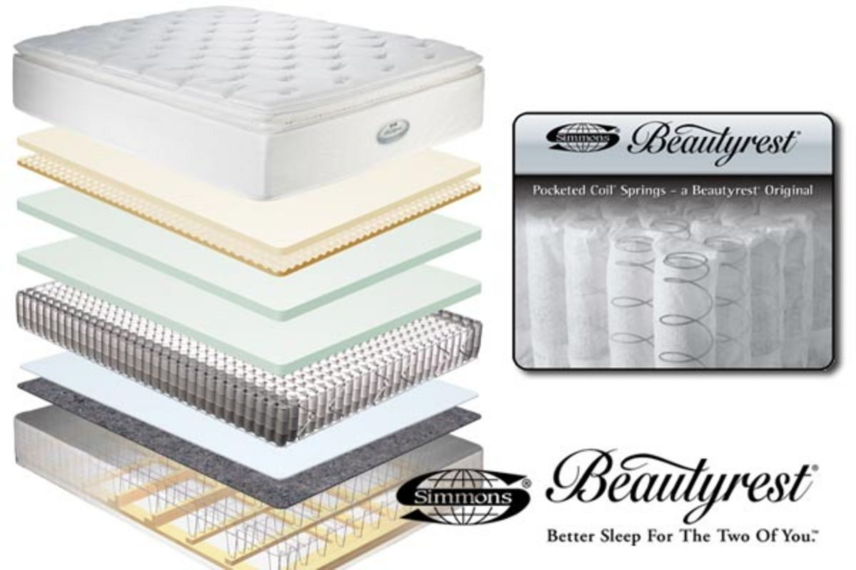 Simmons Beautyrest Hutson   Super Pillow Top   King Size Set From  Gardner White Furniture