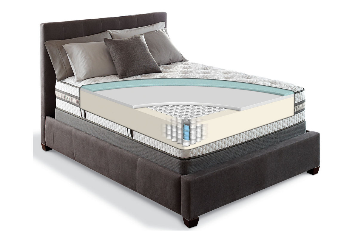 iSeries by Serta Vantage Queen Mattress