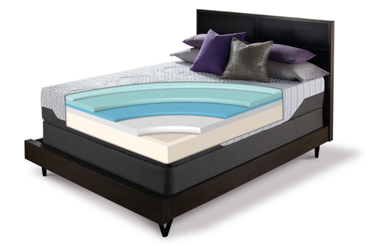 Serta icomfort prodigy adjustable mattress set full xl for Mattress set sale