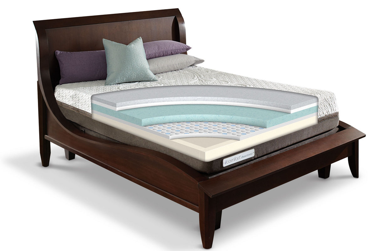 i fort Directions™ by Serta Inception King Mattress